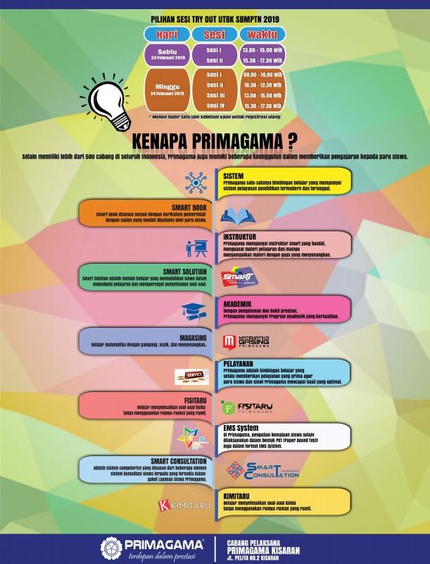 PRIMAGAMA-STMIKROYAL2